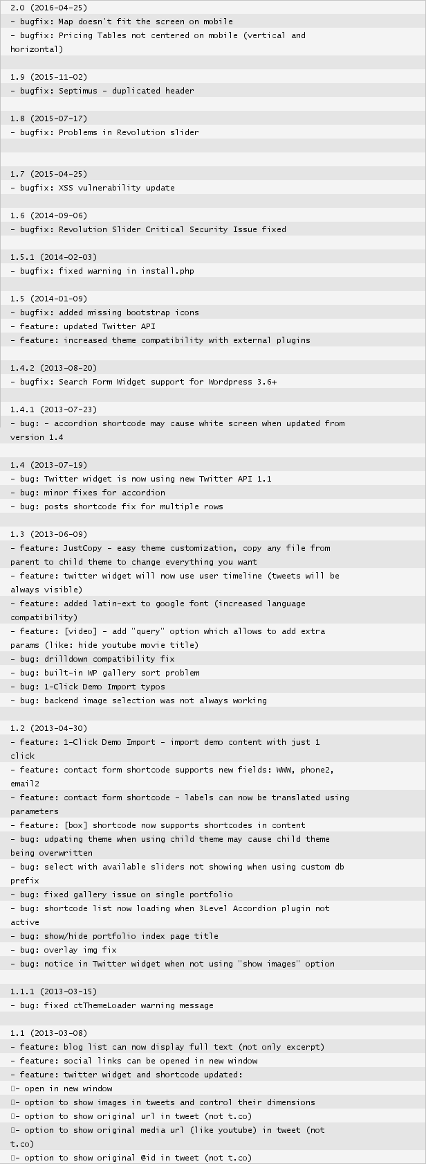 Septimus Responsive Portfolio WP Theme changelog